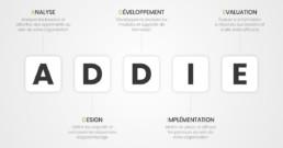 Concevoir des parcours de formation avec la méthode ADDIE – David Vellut