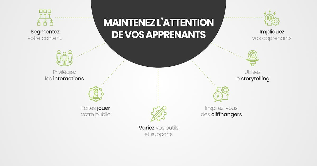 7 manières de maintenir l'attention des apprenants en formation – David Vellut