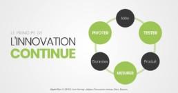 Comment lancer son projet : l'innovation continue – David Vellut