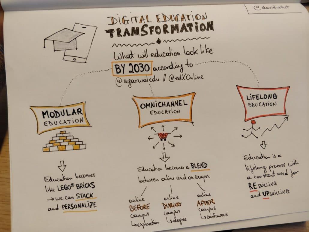 Anant Agarwal : Digital Education Transformation