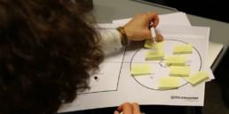 Définir le public cible des MOOCs à l'aide du Value Proposition Canvas